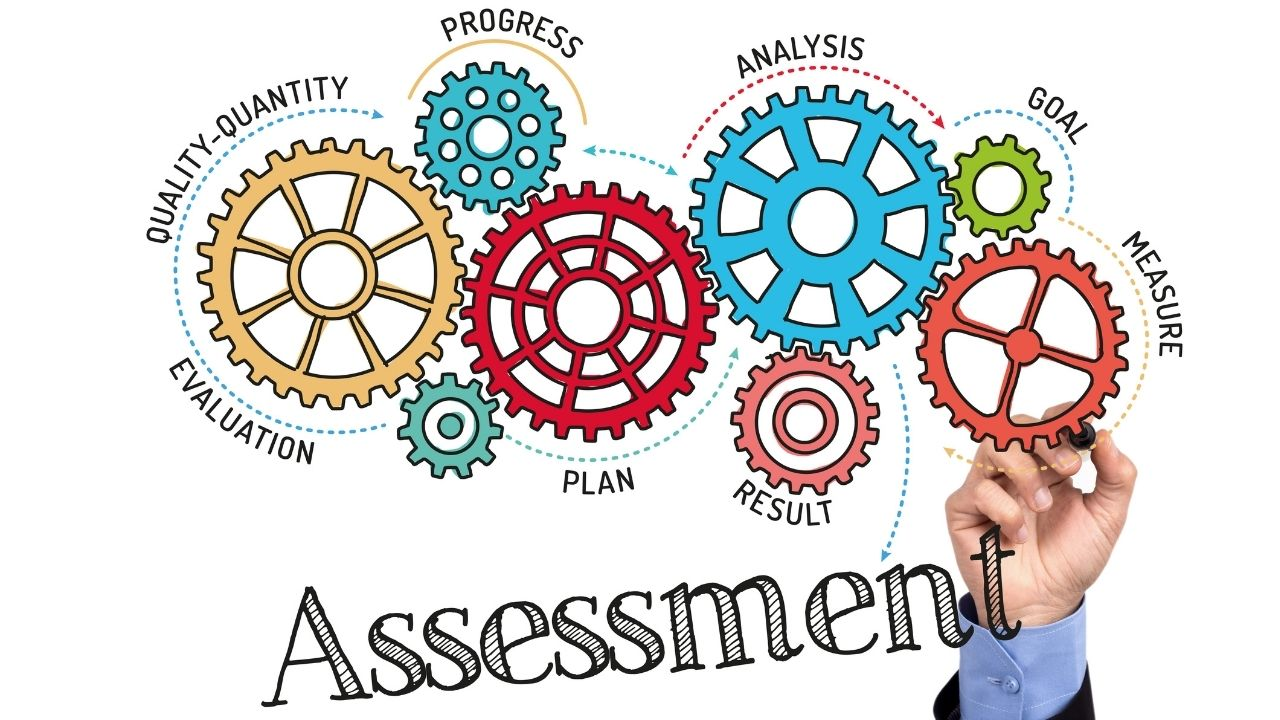 cyber security maturity assessments